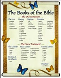 The Books of the Bible Chartlet Activity Poster