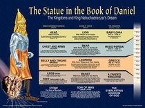 Wall Chart: Statue in the Book of Daniel (Laminated)